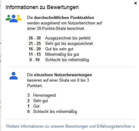 Lokale Google+-Seiten - Bewertungssystem